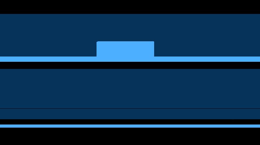 Imobiliare Case Dumbravita